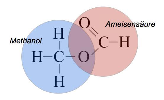 Kondensation Chemie Definition