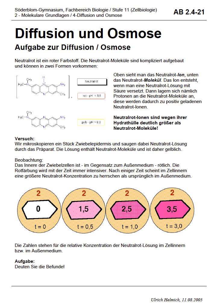 Outstanding Diffusions Arbeitsblatt Crest - Kindergarten ...