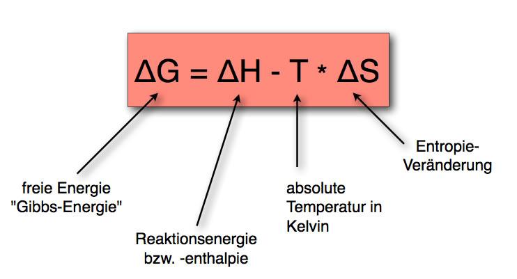 freie enthalpie berechnen freie enthalpie berechnen thermodynamik definitionen. Black Bedroom Furniture Sets. Home Design Ideas