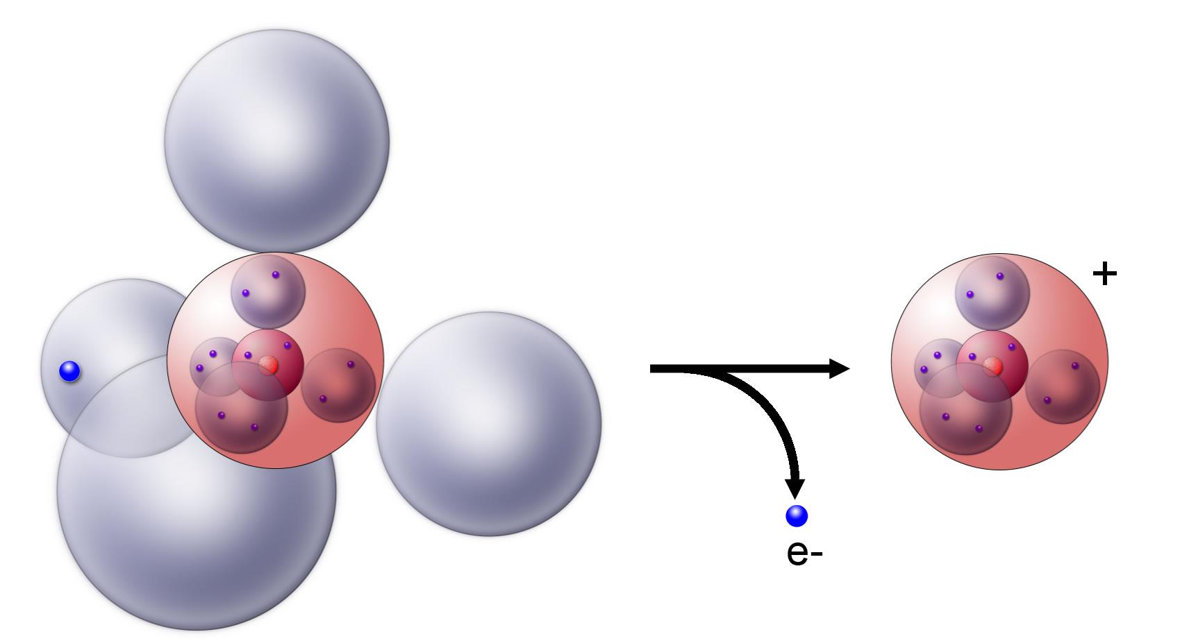 arbeitsblatt salze sind ionenverbindung