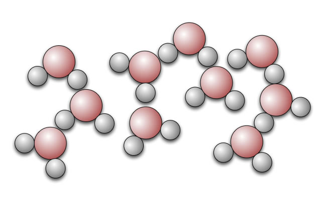 Solid Liuid Gas Definitions And Properties Chart Whole Group Activity