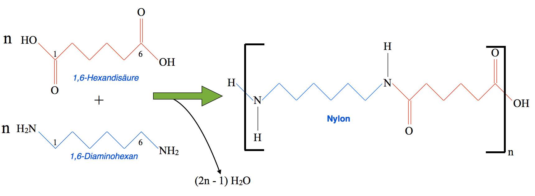 Kommerzielles Nylon wird hergestellt