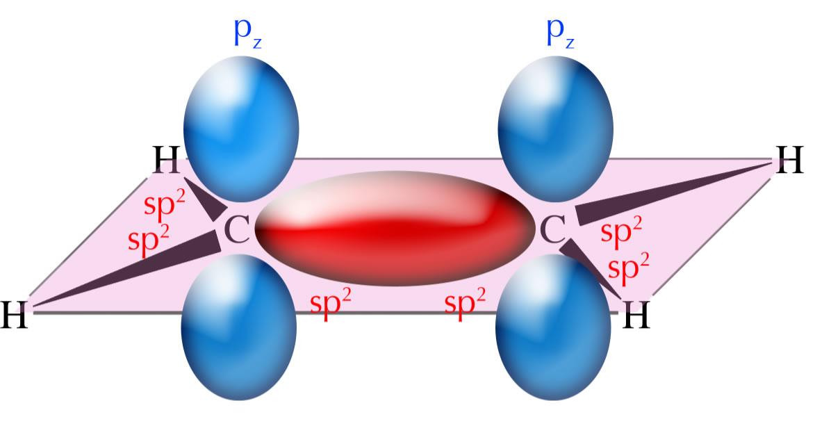 Atomorbital  Wikipedia