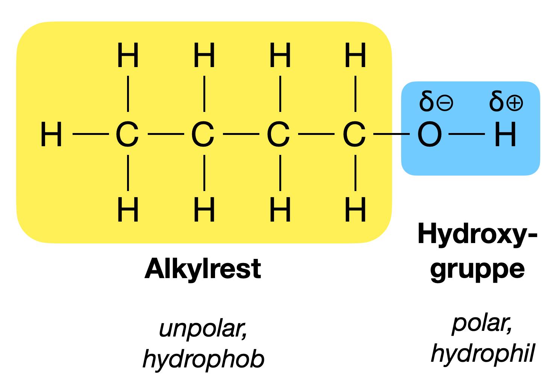 ethanol formel