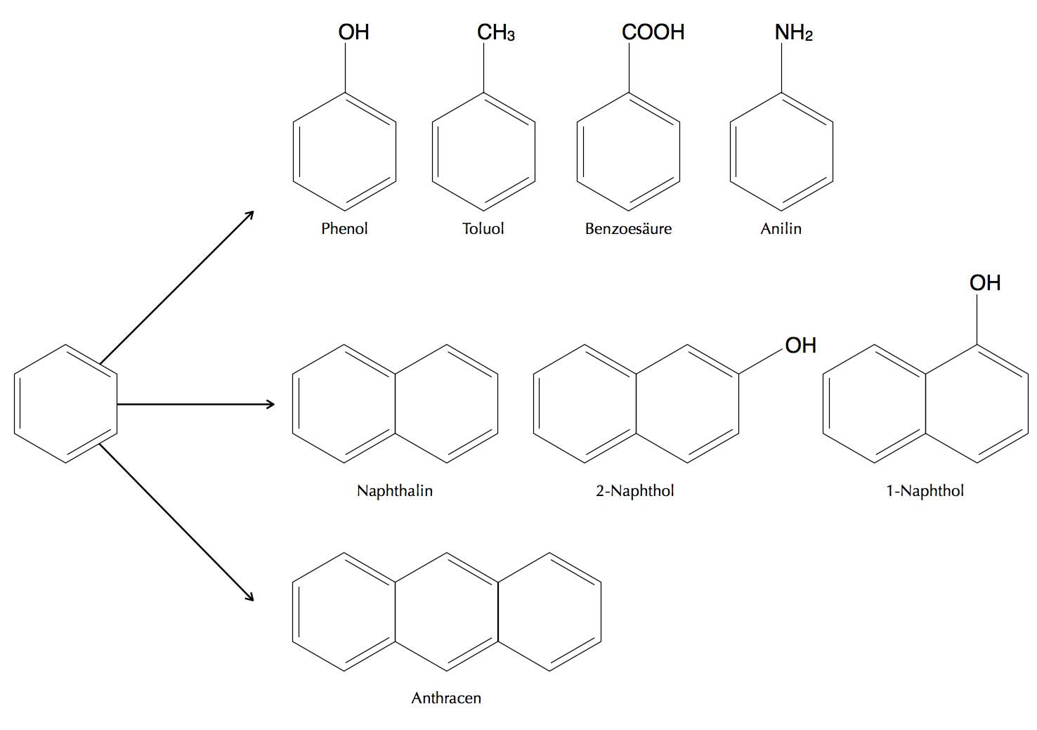 pdf дикорастущие лекарственные
