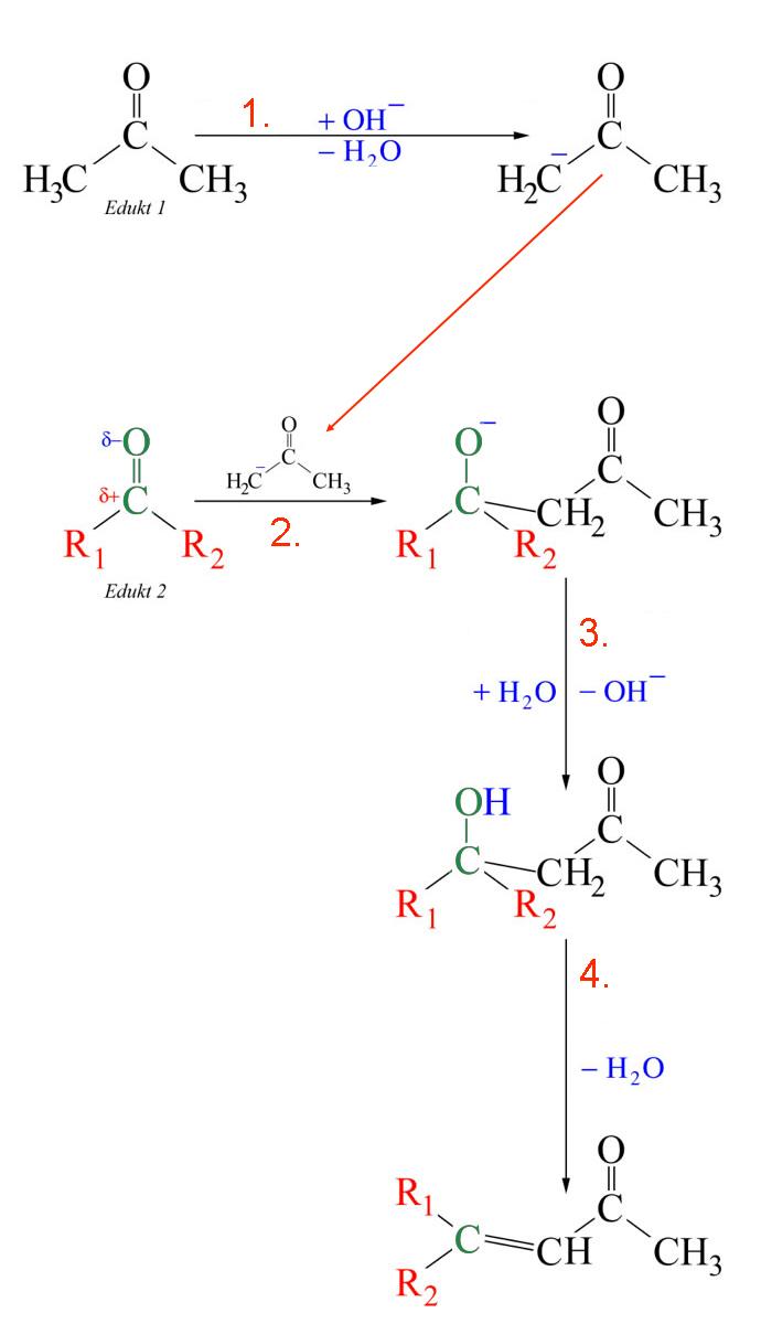 Synthese von Dibenzalpropanon